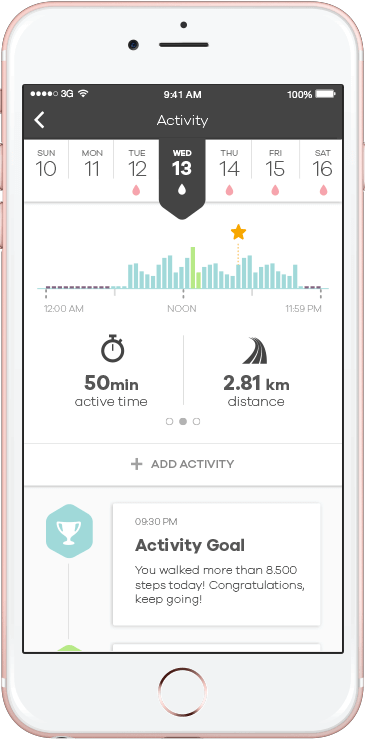 mobile_active